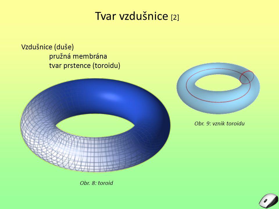 Tvar vzdušnice [2] Vzdušnice (duše) pružná membrána